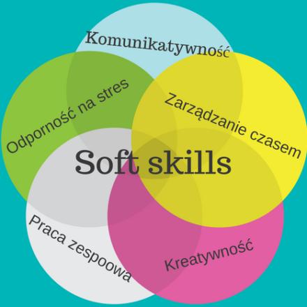 Najbardziej przydatne umiejętności miękkie – soft skills